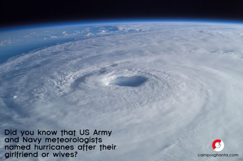 how-are-hurricanes-named